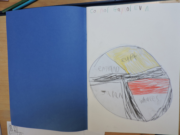 Connor's map of the world in his sketch book